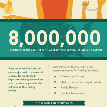 family-therapy-infographic