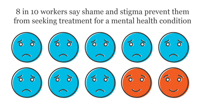 8-in-10-workers-say-shame0and-stigma-prevent-them-from-seeking-help